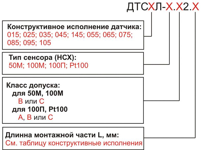 Схема обозначения термометров