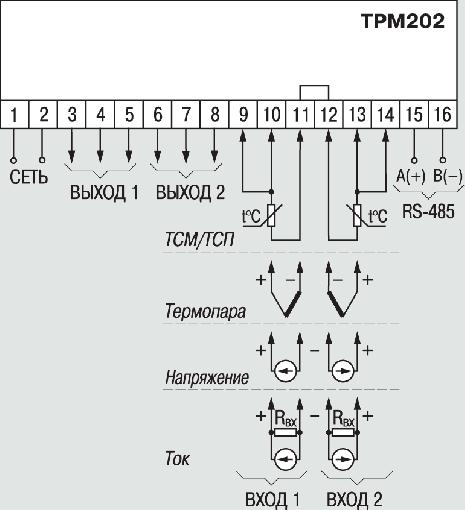 Общая схема подключения ТРМ202