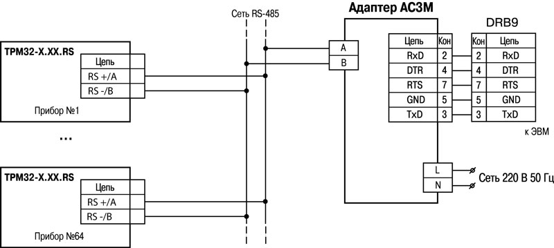 Схема подключения ТРМ33-Х.ХХ.